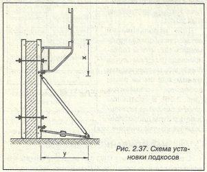 Боковое давление бетонной смеси бетон товарный тощий