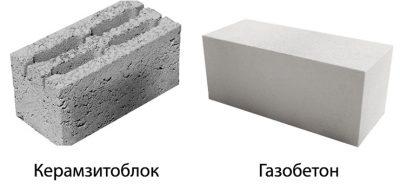 Керамзитобетон и газосиликат что лучше бетон столб