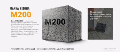 Ясака бетон ялта срок службы керамзитобетон
