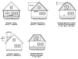 Как рассчитать сколько сайдинга надо на дом?