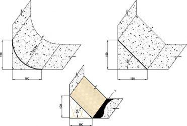 Галтели из цементного раствора сравнение бетона