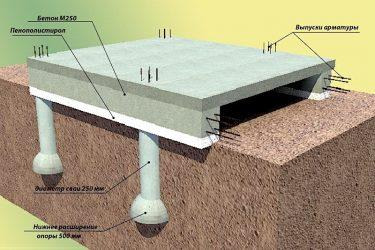 Столбчато ленточный фундамент с монолитной стяжкой