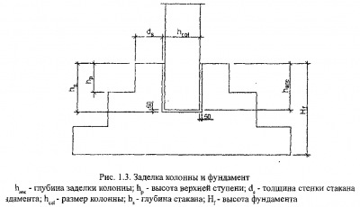 Глубина заделки колонны в стакан фундамента