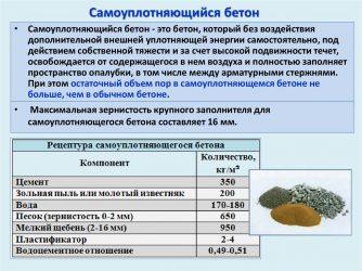 Бетон суб состав цементный раствор 1 к 6