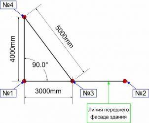Как вывести диагональ фундамента?