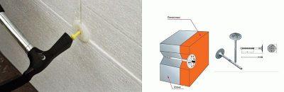 Как крепить пеноплекс к бетону?